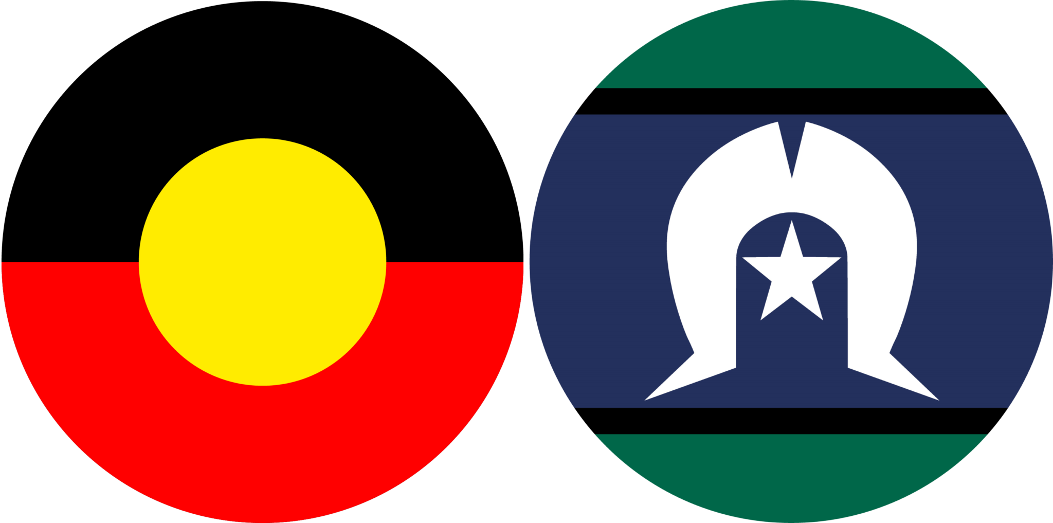 Aboriginal and Torres Strait Island Flag